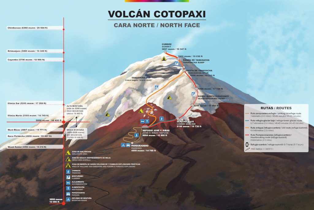 Information & Facts about the Cotopaxi volcano. Heights & Routes of Cotopaxi are displayed.